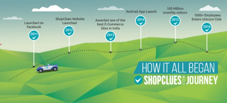 Shopclues Journey